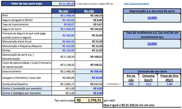 quanto-custa-um-carro